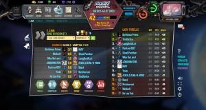RoboManiac: Liga / Rangliste